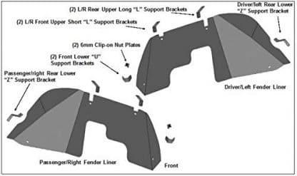 BLACK HORSE Tubular Jeep Gladiator Rear Fender Flares